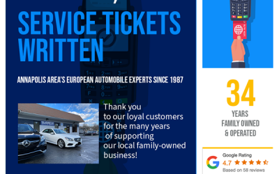 Over 70,000 Service Tickets written…and counting